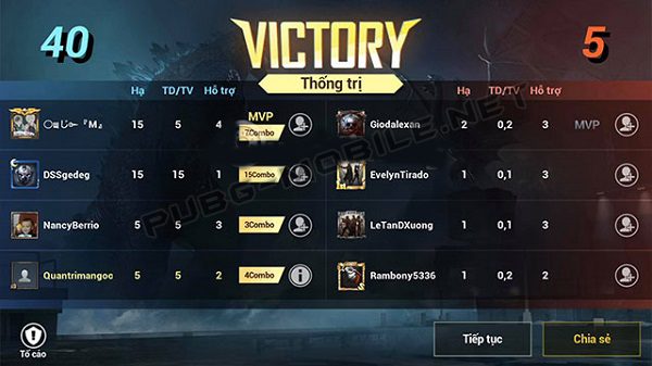 Team Deathmatch PUBG Mobile & How to play
